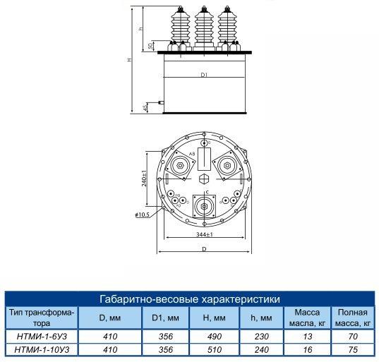 Трансформатор НTМИ-1-6 имеет